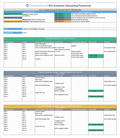 Customer-Onboarding-Framework.pdf-2018-07-05-20-24-11